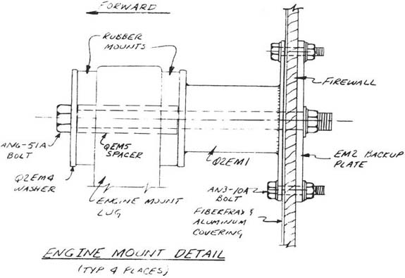 Quickie Q-2 Engine Mount Plans Change